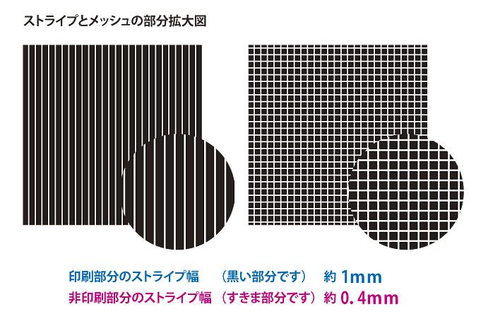 印刷部分とすきま部分の比率イメージ